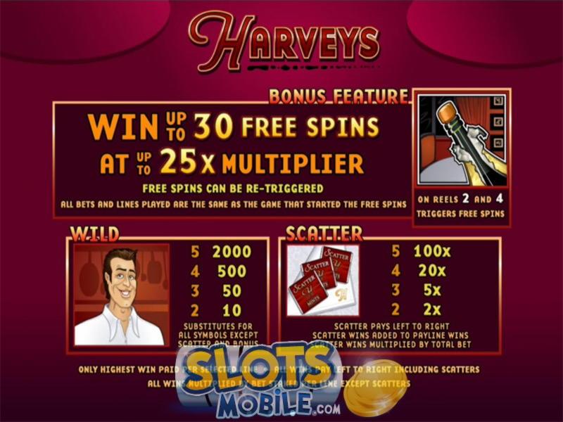 275 ฟรีสปินคาสิโนที่ Uptown Aces Casino