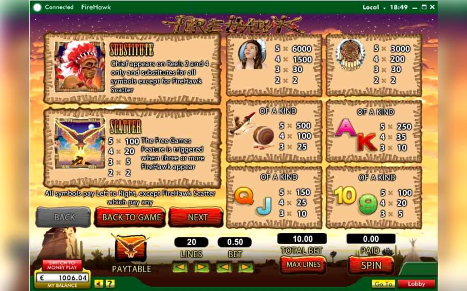 $ 970 ทัวร์นาเมนต์คาสิโนฟรีที่ Vegas Crest Casino