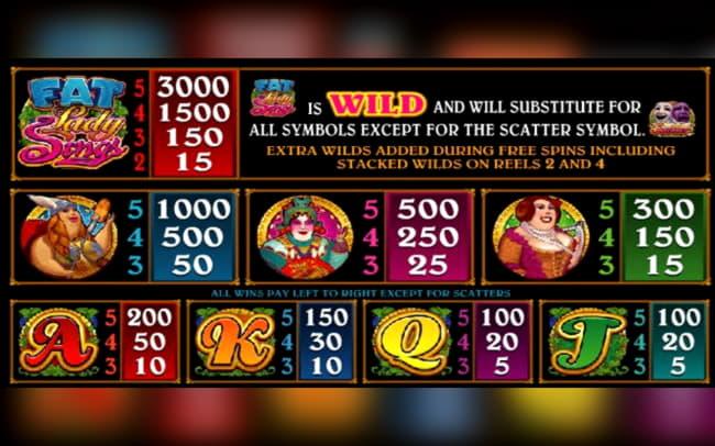 EURO 540 ตั๋วคาสิโนฟรีที่ Bovada Casino