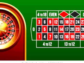 ยินดีต้อนรับโบนัสคาสิโน 190% ที่ Lucky Red Casino