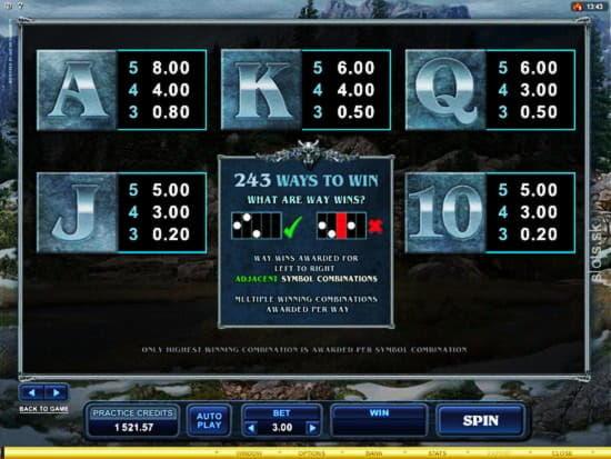 € 690 ชิปคาสิโนฟรีที่ BoVegas Casino