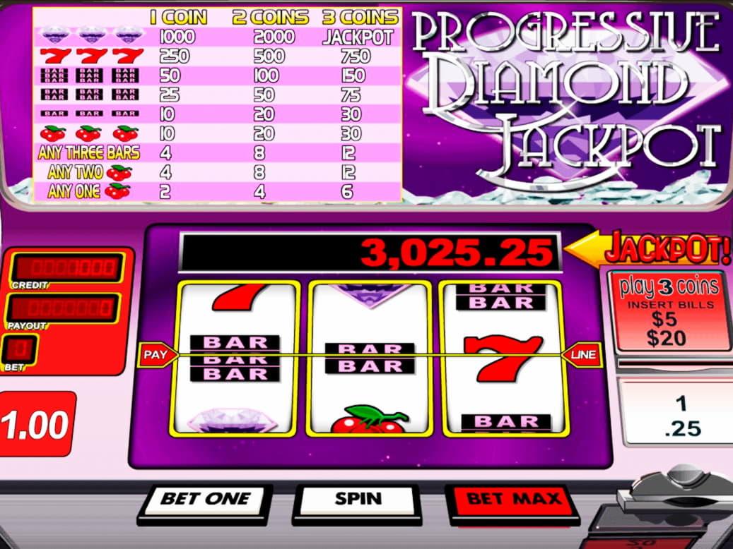 120 หมุนฟรีตอนนี้ที่คาสิโน Treasure Island Jackpots (กระจกเงินสด Sloto)