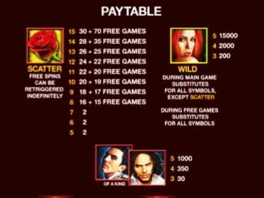 $ 455 ชิปฟรีที่ Lucky Red Casino