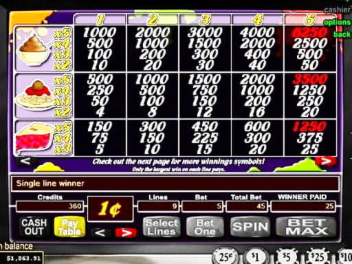 ทัวร์นาเมนต์สล็อตสล็อตฟรีสไตล์ EUR 335 สำหรับมือถือที่ Liberty Slots Casino