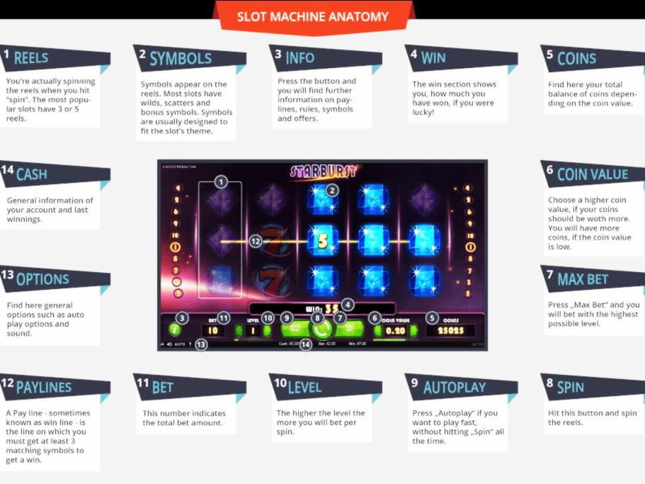 £ 865 ทัวร์นาเมนต์คาสิโนฟรีที่ Red Stag Casino