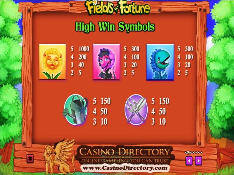 $ 405 ชิปฟรีที่ BoVegas Casino
