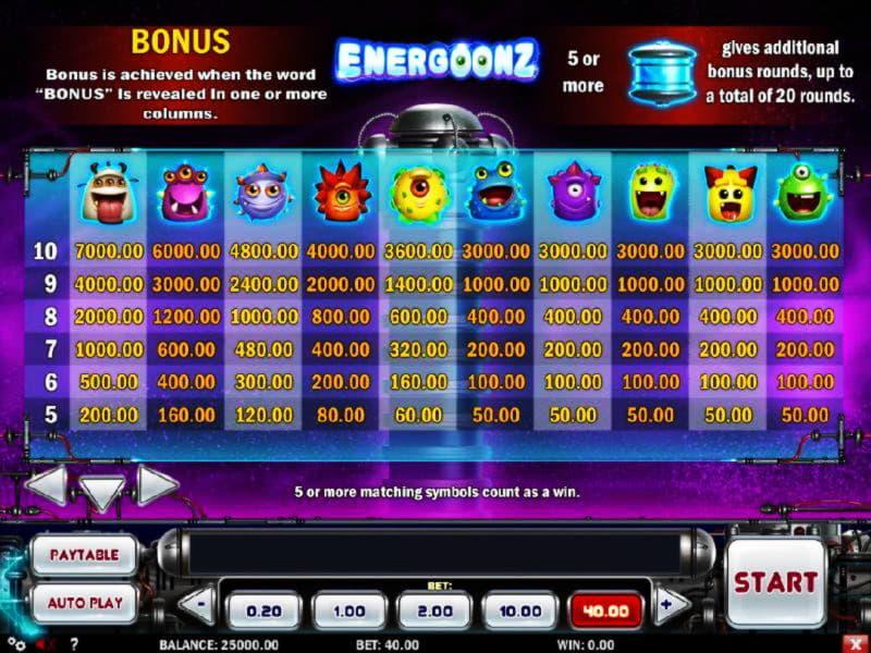 € 425 ไม่มีรหัสโบนัสเงินฝากที่ Slots Capital Casino