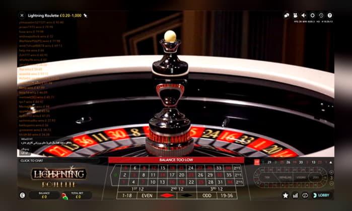 คาสิโนฟรี 111 หมุนที่ Slots Of Vegas Casino