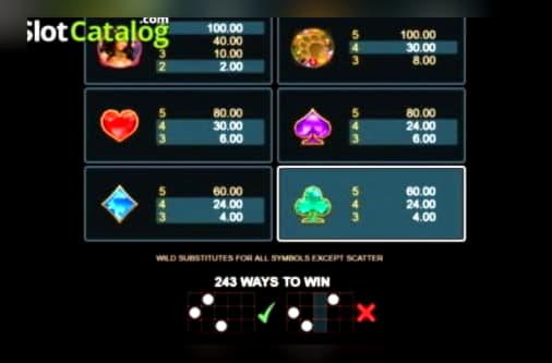 785% จับคู่โบนัสคาสิโนที่ Uptown Aces Casino