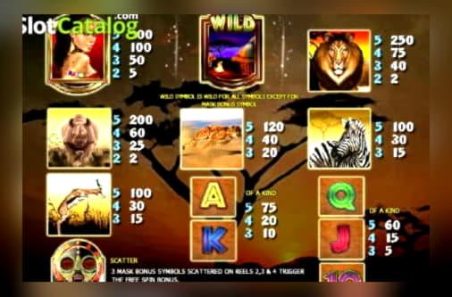 £ 220 คาสิโนทัวร์นาเมนต์ที่ Lucky Red Casino