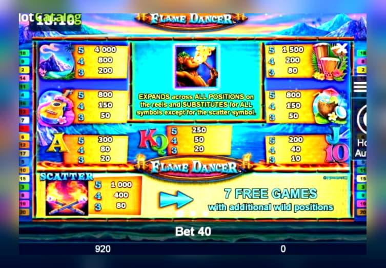 € 2800 ไม่มีคาสิโนโบนัสเงินฝากที่ Raging Bull Casino