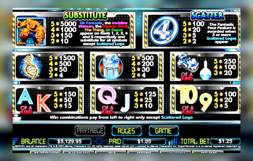 € 830 ไม่มีโบนัสเงินฝากที่ Golden Lion Casino